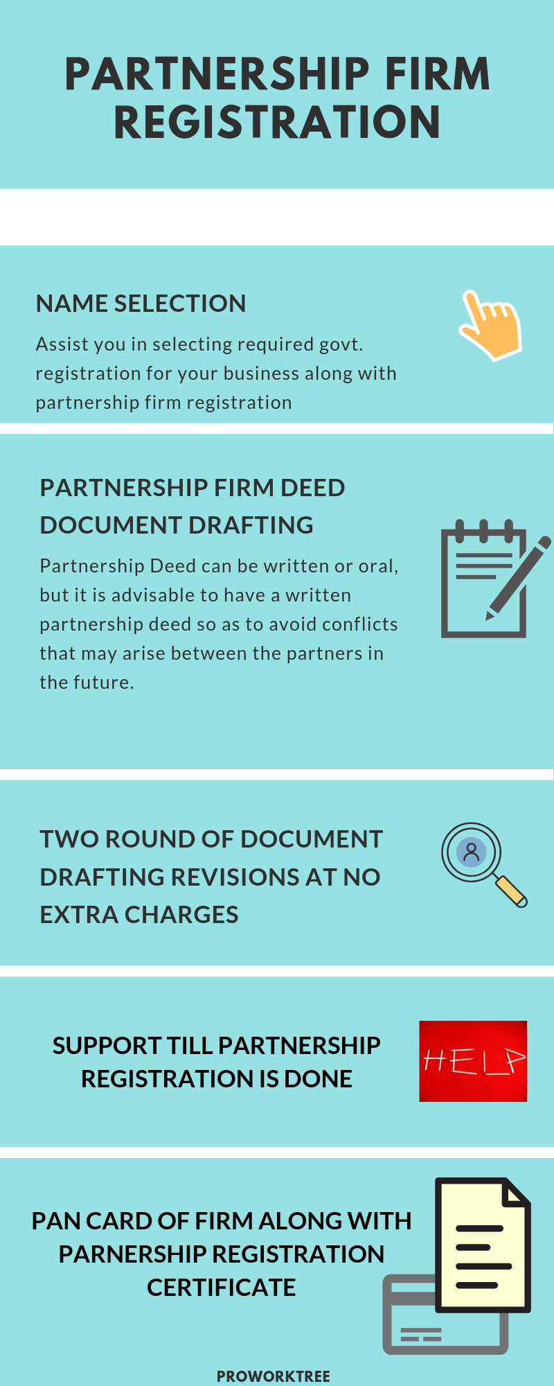 Partnership-registration-Infograph​